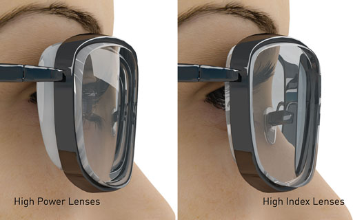 High Index Lenses